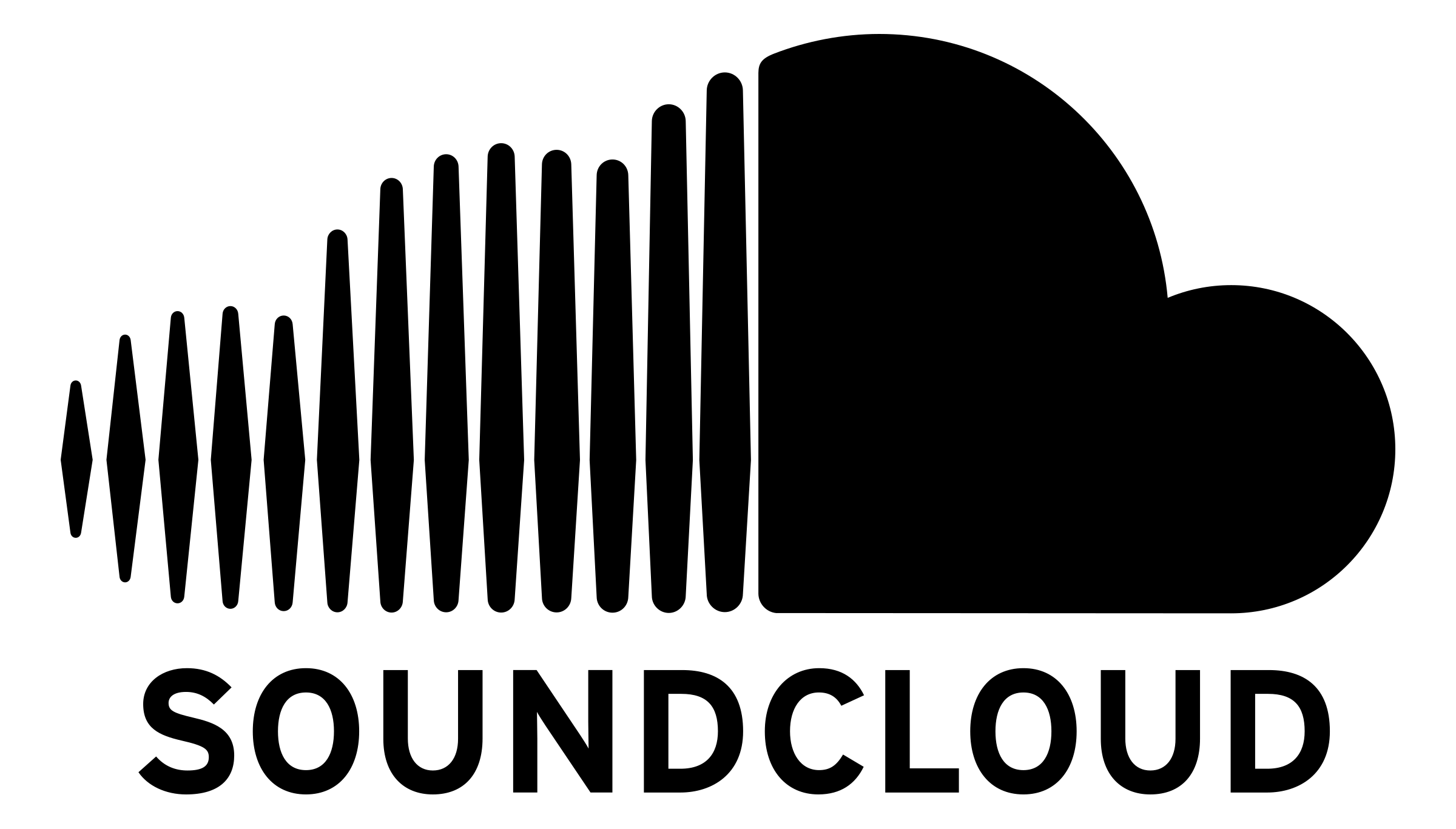 SoundCloud - Share Your Sounds
